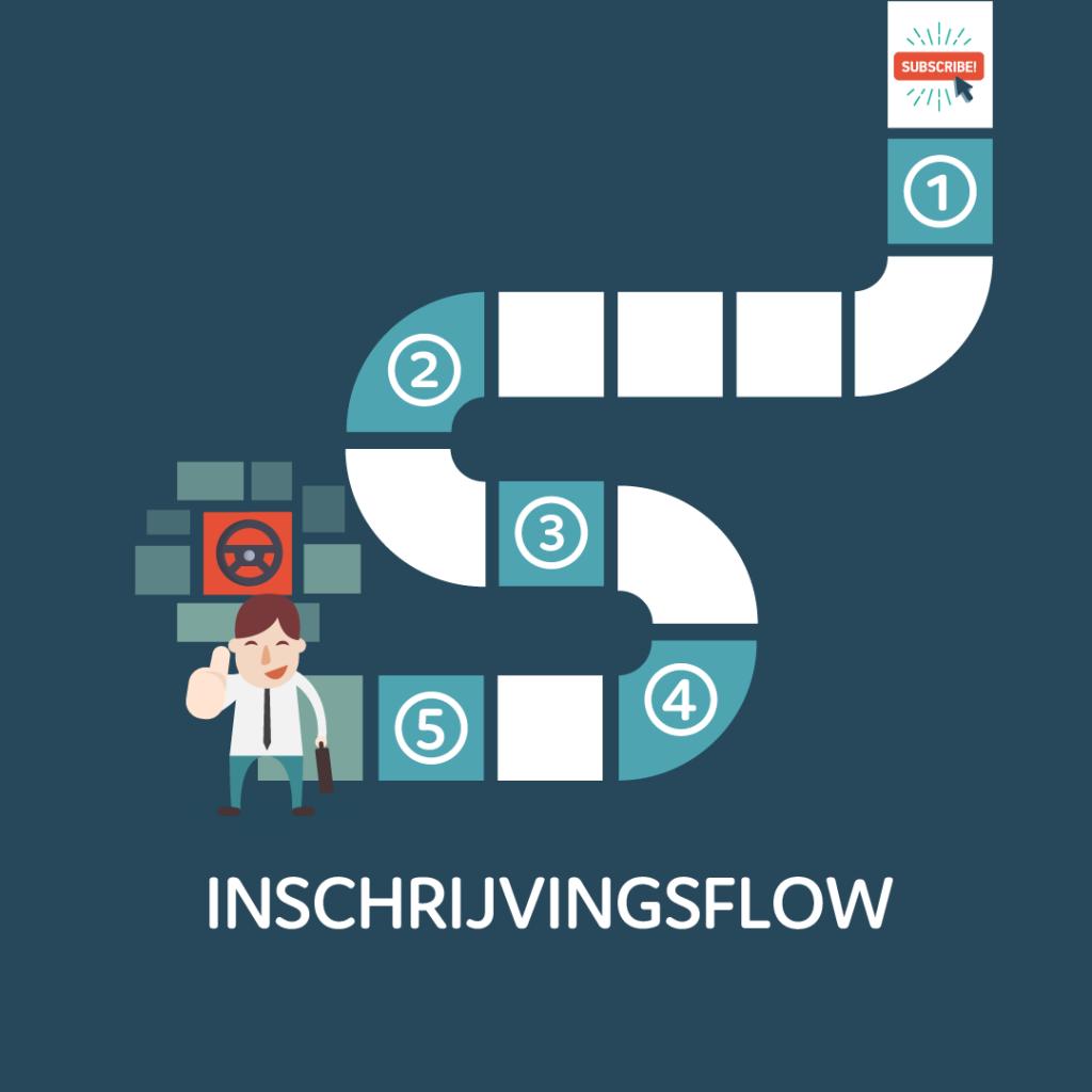 Inschrijvingsflow - Efficient inschrijven met BIQSDRIIVE